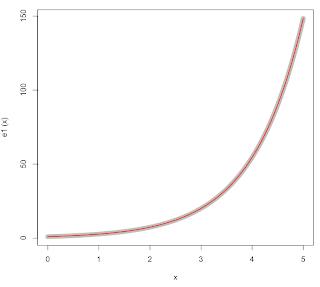 Python for Bioinformatics: Exponential density 2