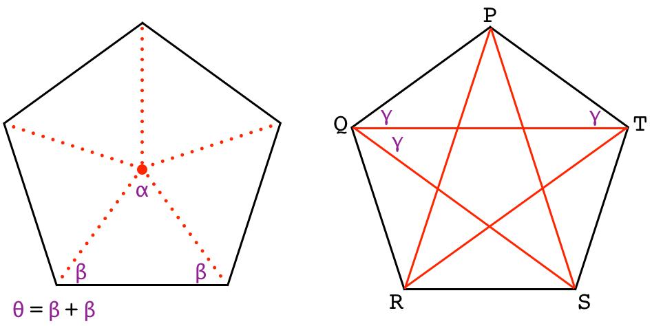 Python for Bioinformatics: Triangulation in the pentagon