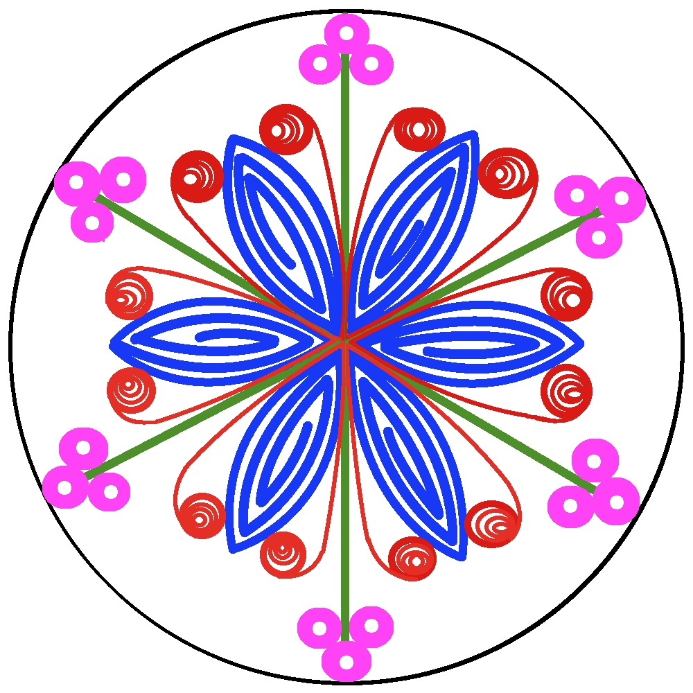 Achieving proverbs 31 quilled snowflakes for How to use quilling strips