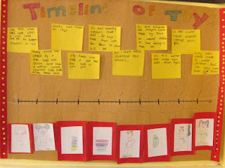 timeline poster project