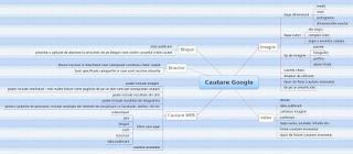 filtre de cautare Google