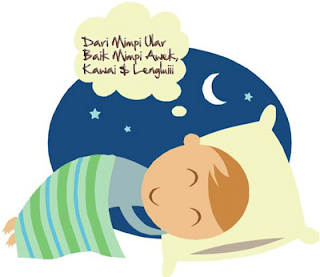 Fakta Unik Seputar Mimpi !