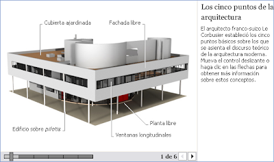 C r e a c t i v i s t a s for Historia de la arquitectura moderna