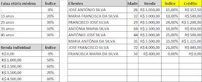 Tutorial #1: Utilizando tabelas de referência em sua planilha