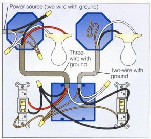 wiring diagram outlet to switch to light the wiring diagram outlet to switch to light wiring diagram nilza wiring diagram