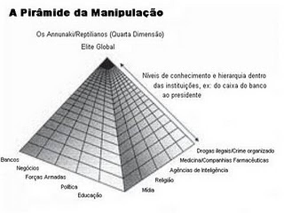 http://2.bp.blogspot.com/_3JseTFI3WSc/TEsHX6ZN55I/AAAAAAAACh4/w_viWBSyFx8/s1600/piramide.jpg