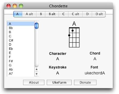 chordette ukulele fonts