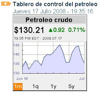 precio barril de petroleo