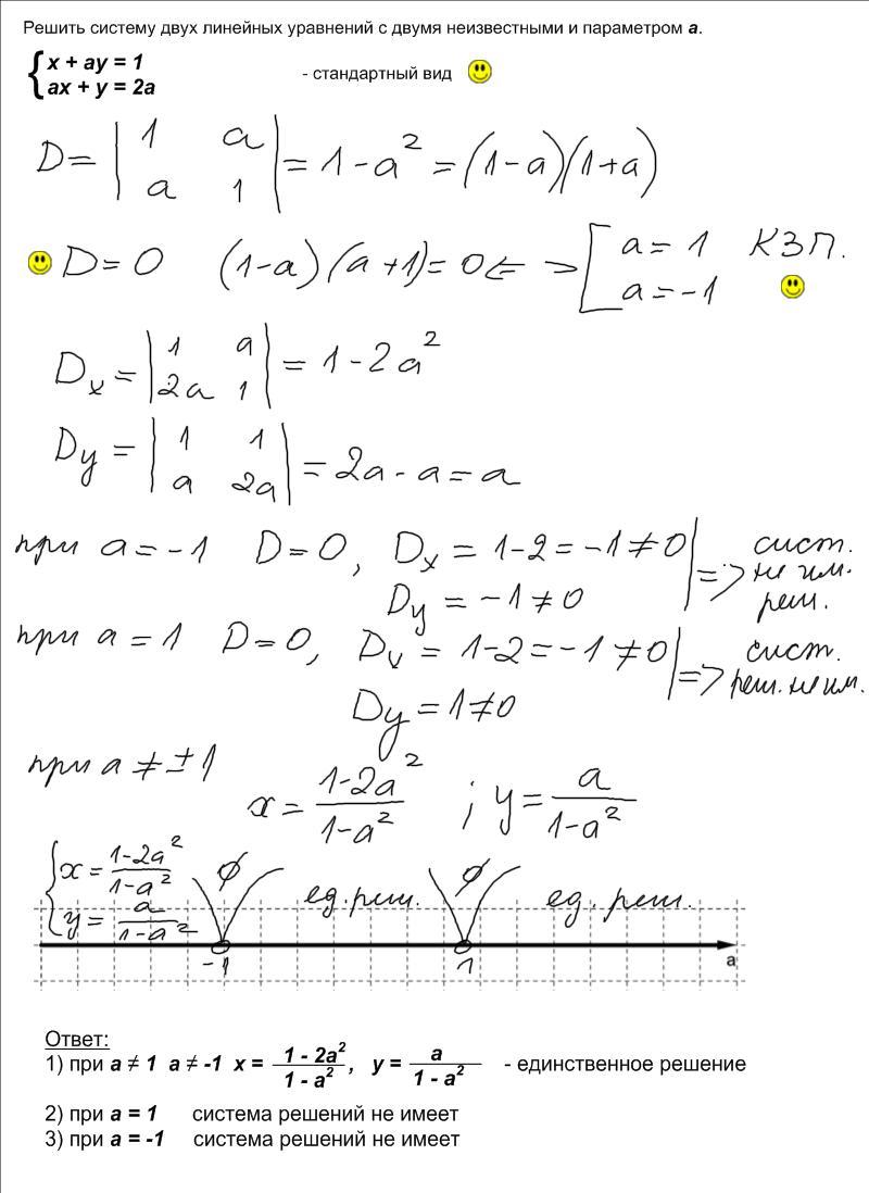 Корень уравнения онлайн калькулятор матриц