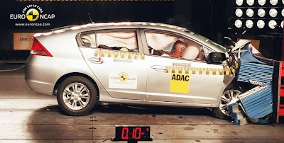 Honda Insight Euro NCAP Crashtest