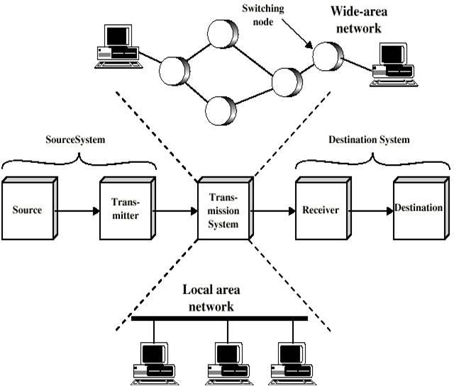 web for u      november 2010