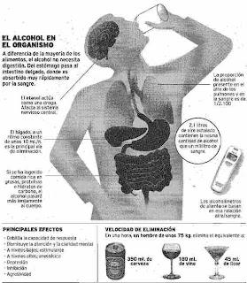 La codificación del alcoholismo el precio kstovo