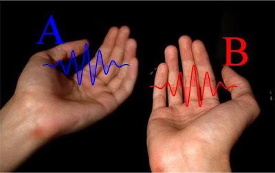 Identical particles in quantum mechanics