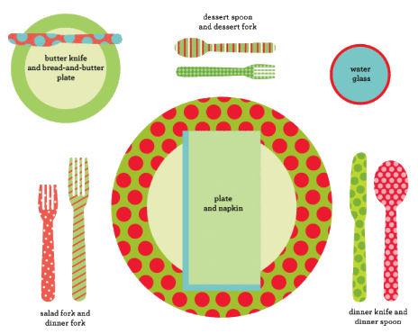 Place Setting Practice For Kids – Place Setting Template