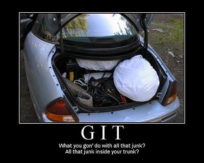 Git trunk – Демотиватор