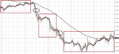 Koala forex trading system