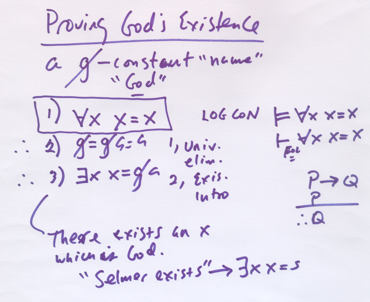 an argument against baiers belief on the existence of a supreme being The moral argument for the existence of god refers to the claim that god is needed to provide a coherent ontological foundation for the existence of objective moral values and duties the argument can be summarised in the following syllogism:.