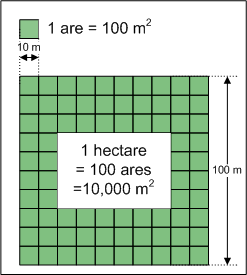 Excel math how many are in a hectare for 100 square meters to square feet