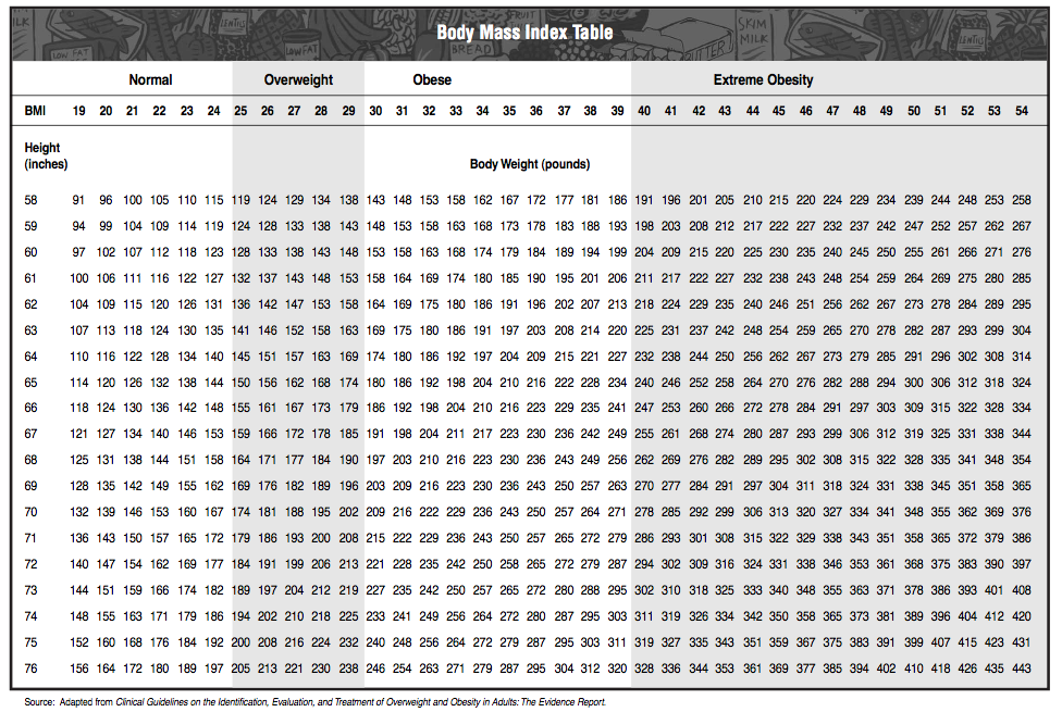 Search results for times table chart up to 100 for 1 to 100 times table chart