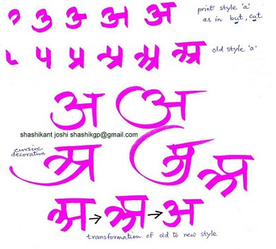 Sanskrit Handwriting