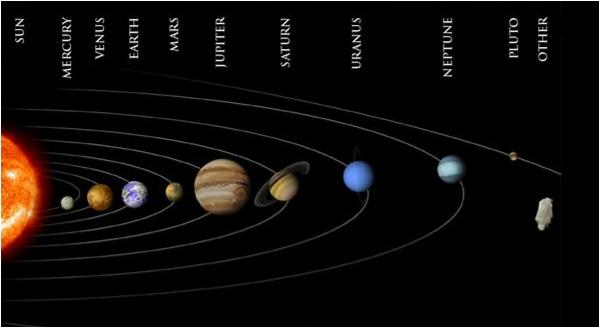 nearest solar system to us - photo #24