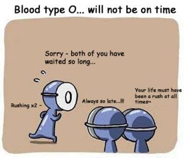 Blood type personality dating