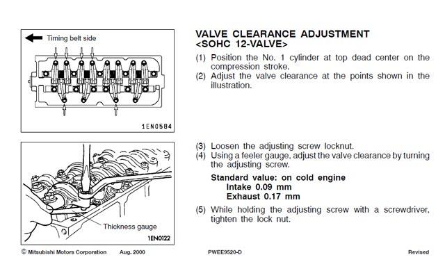Tacra S Diy Garage 4g13 15 Valve Clearance Adjustment