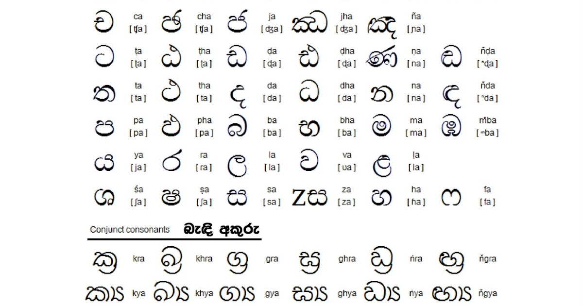 Sinhala Letters And Words