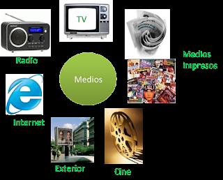 external image medios+comun..png