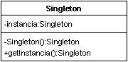Patrón Singleton en PHP5