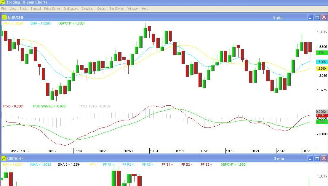 Forex trading pips explained