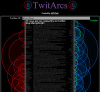 TwitArcs