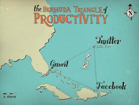 Triangulo de las Bermudas de la productividad