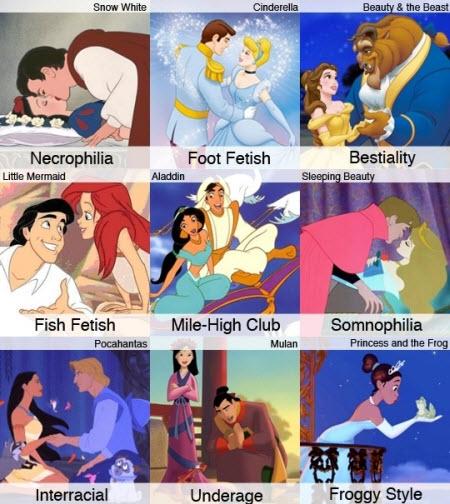 El Blog Del Negro Cort S Fetiches De Las Princesas Disney