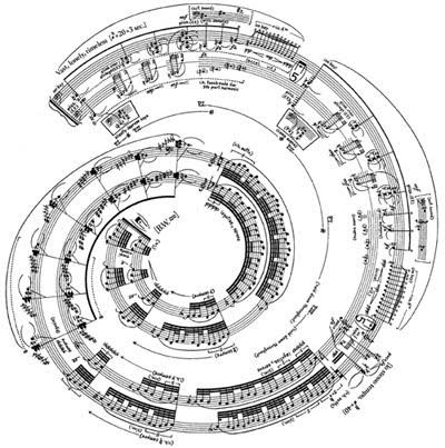 Notaciones Contemporaneas