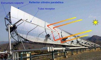 Soluciones Eficiencia Energ 233 Tica Energ 237 A Solar T 233 Rmica