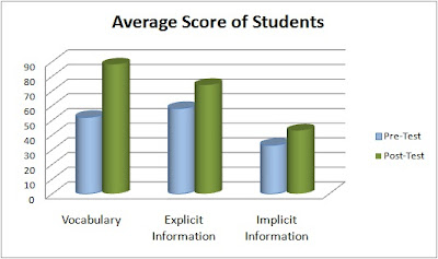 implicit and explicit learning two different Implicit & explicit learning, knowledge and  implicit & explicit learning,  cognitive psychologists distinguish implicit and explicit learning in two.