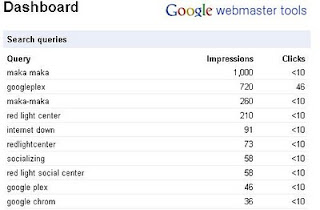 Google webmaster screenshot