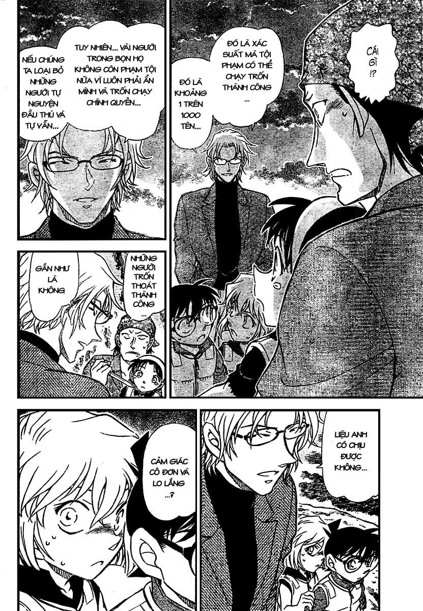 Detective Conan - Thám Tử Lừng Danh Conan chap 666 page 14 - IZTruyenTranh.com