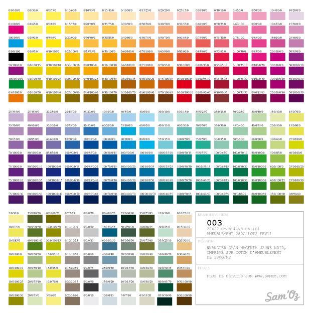 Sam 39 oz vos motifs prennent vie vous l attendiez tous le voil enfin - Les couleurs des tissus ...