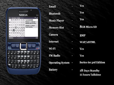 free slots games for nokia e63