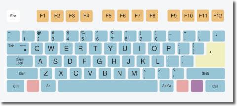 teclado-qwerty1.jpg
