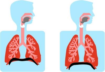 balbuzie e respirazione