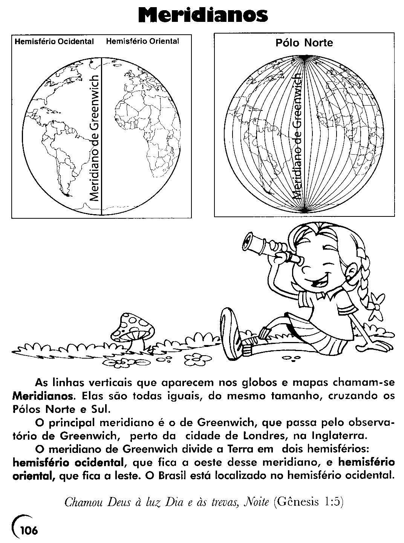 Mapa Mundi  Logitudinais  Laudinais  Paralelos  Meridianos