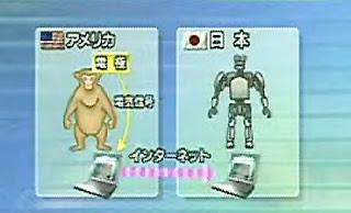 Monkey robot image