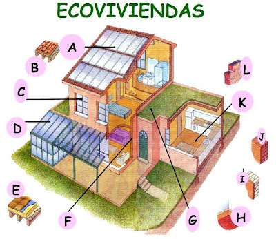 Instituto tecnico de agricultura honduras construcciones - Materiales para construir una casa ...