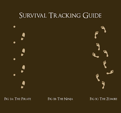 Survival TRADcking Guide