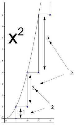 hegel calculus
