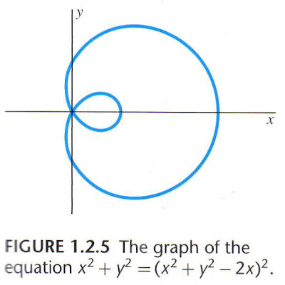 graphs of functions. the graph of a function.
