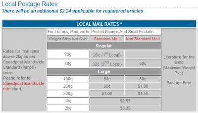 all packages will be charged as per singpost rates registered mail of ...